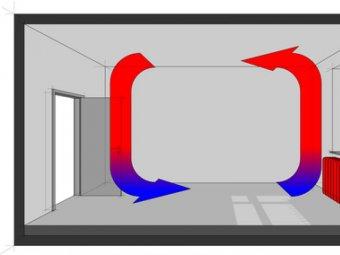 Termoizolatia casei (I)