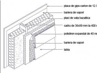 termoizolare casa din lemn