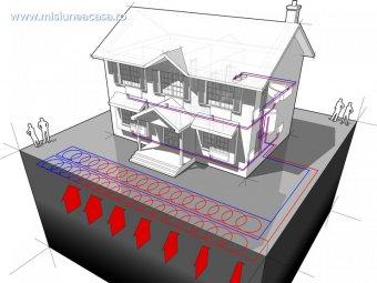 Casa cu Pompa de caldura