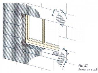 Armarea dubla a termosistemului