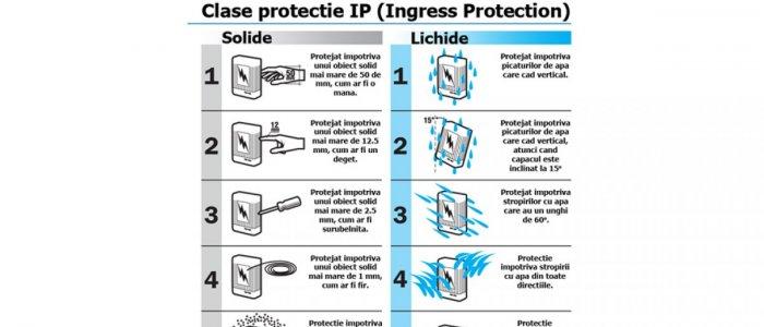 Codul de protectie electrica – cum il citesti si ce semnificatie are