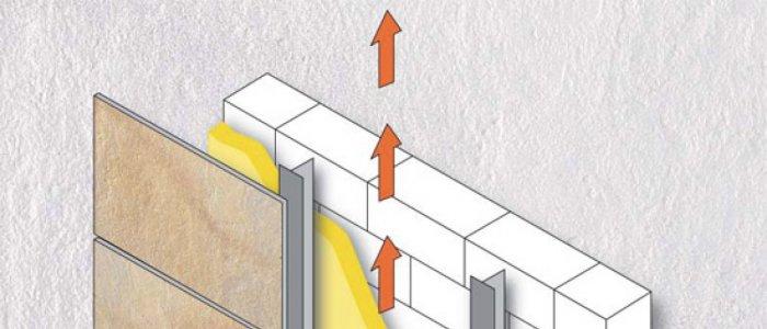 Fatada ventilata – Lista avantajelor unei astfel de izolatii a casei