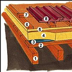 Izolarea acoperisului - o adevarata bataie de cap