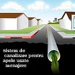 Sistemul de canalizare, instalatiile si obiectele sanitare