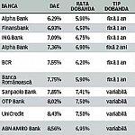 Top 10: cele mai bune credite imobiliare