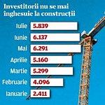 Boomul imobiliar dispare din statistici