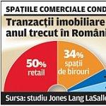 Romania, vedeta la tranzactii imobiliare