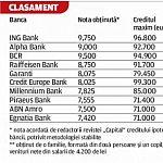 Topul creditelor ipotecare