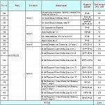 ANL - liste deschise pentru apartamente inexistente - 12 Februarie 2009