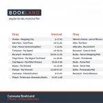 Caravana BookLand 2013