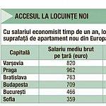 Ce apartament isi permite un roman cu salariu mediu