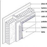 Cu ce termoizolam o casa din lemn?
