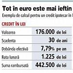 Lei sau euro? Ce moneda este mai avantajoasa pentru un credit de casa, dupa ce dobanzile la lei au coborat sub 8% pe an