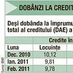 Se vor scumpi sau nu creditele in acest an?