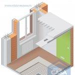 Termoizolarea apartamentului – ce trebuie sa ai in vedere inainte sa iei o decizie