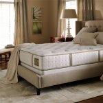 Informatii despre materialele folosite la saltelele de pat