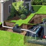 Avantajele instalarii unui sistem de colectare a apei pluviale
