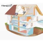 Avantajele folosirii polistirenului extrudat in izolarea termica a acoperisului