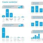 Studiu: 54% dintre pensionarii din Romania se simt exclusi din punct de vedere financiar si social